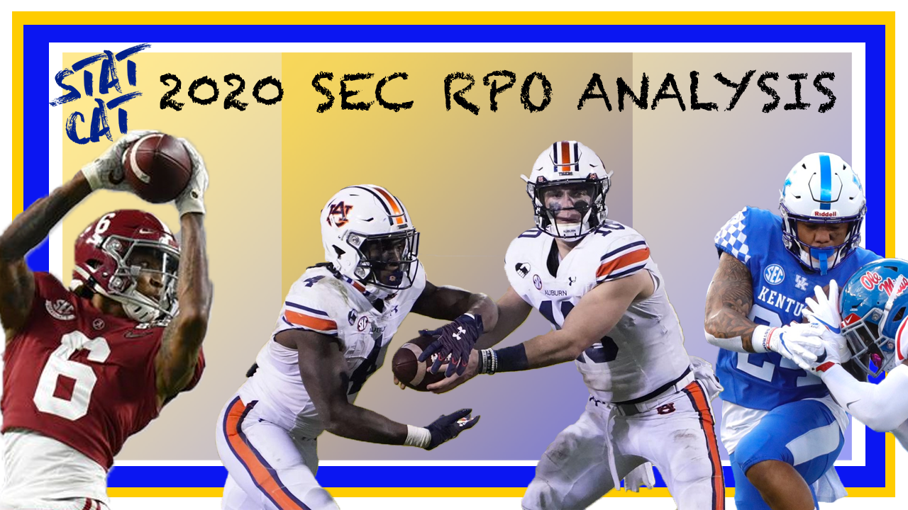 2020 Review: SEC RPO Analysis