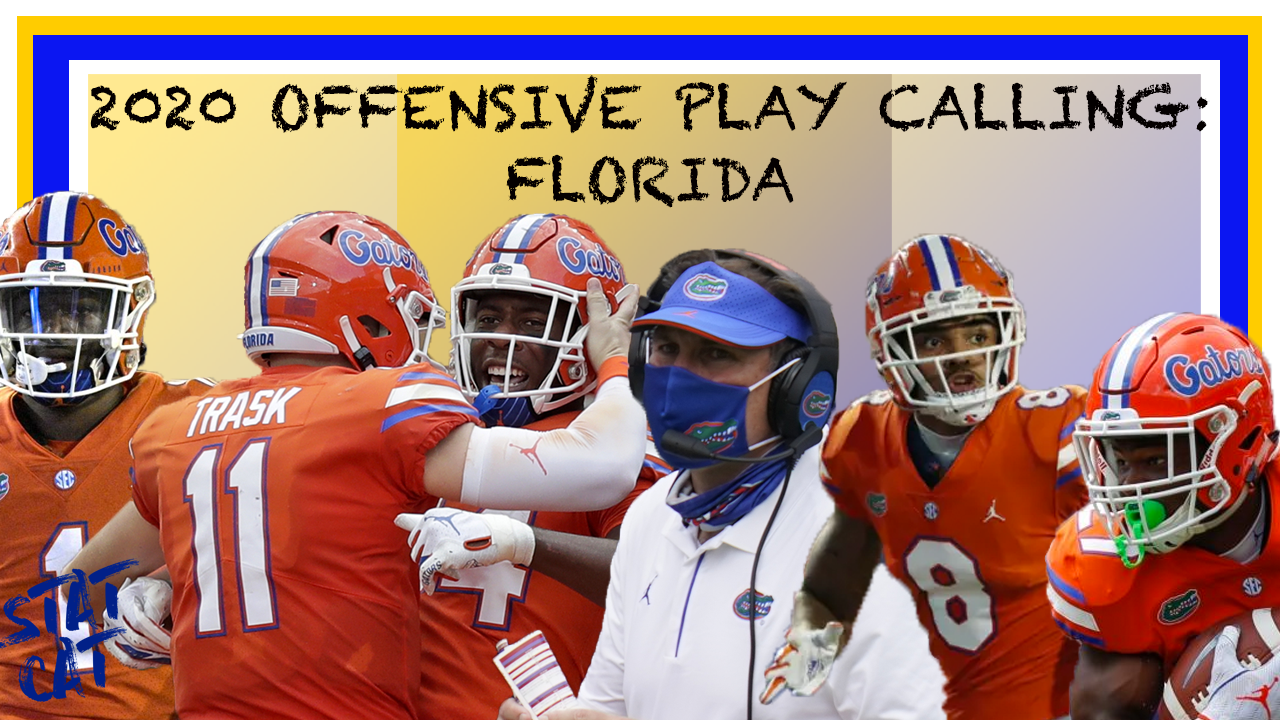 2020 Offensive Play Calling: Florida