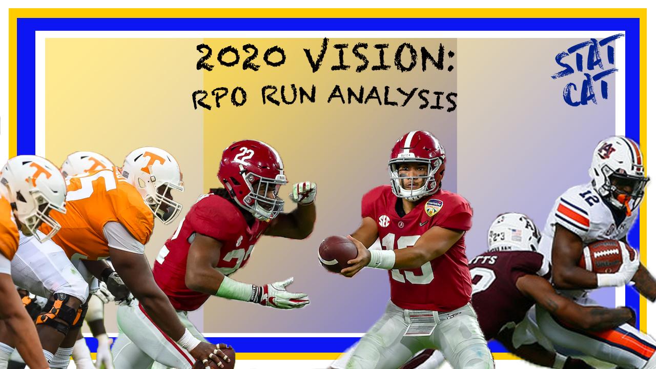 2020 Vision: RPO Run Analysis
