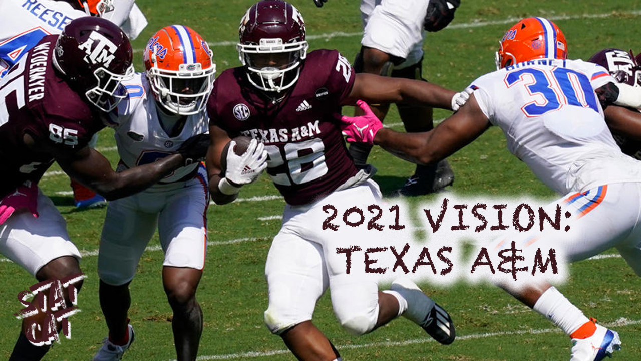 2021 Vision: Previewing Texas A&M