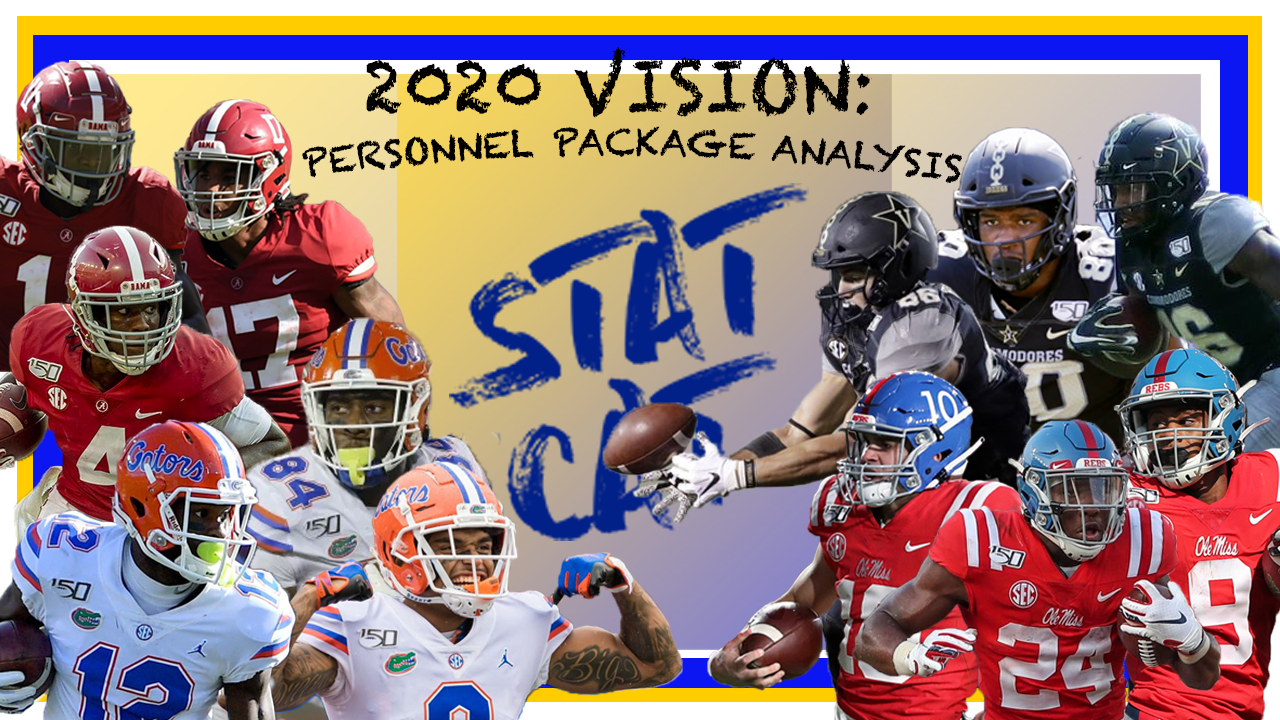 Personnel Package Analysis